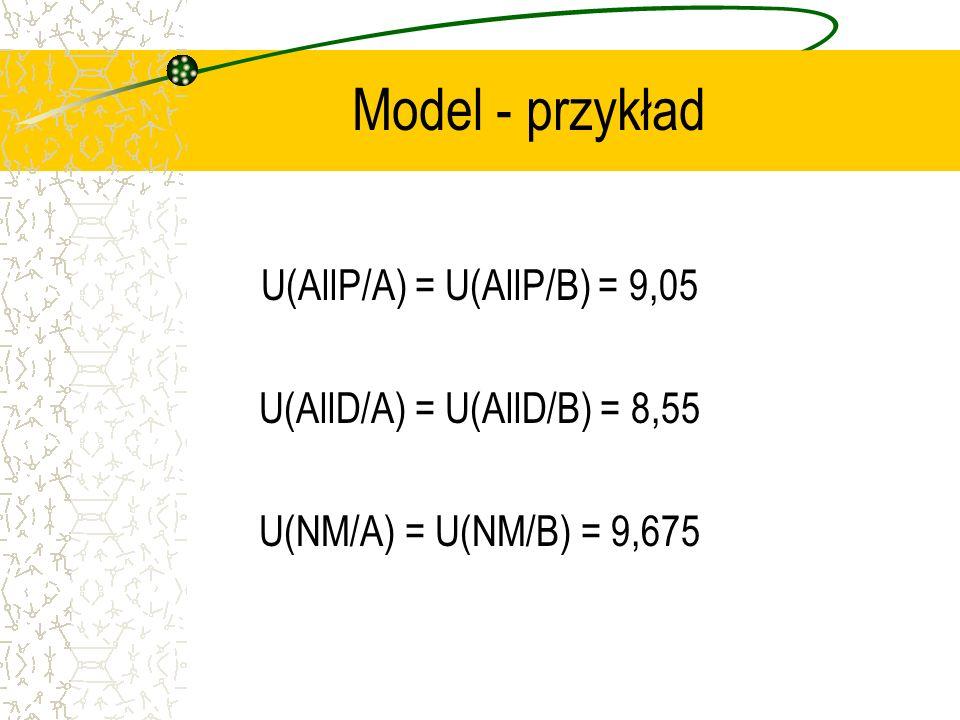 Model - przykład U(AllP/A) = U(AllP/B) = 9,05 U(AllD/A) = U(AllD/B) = 8,55 U(NM/A) = U(NM/B) = 9,675