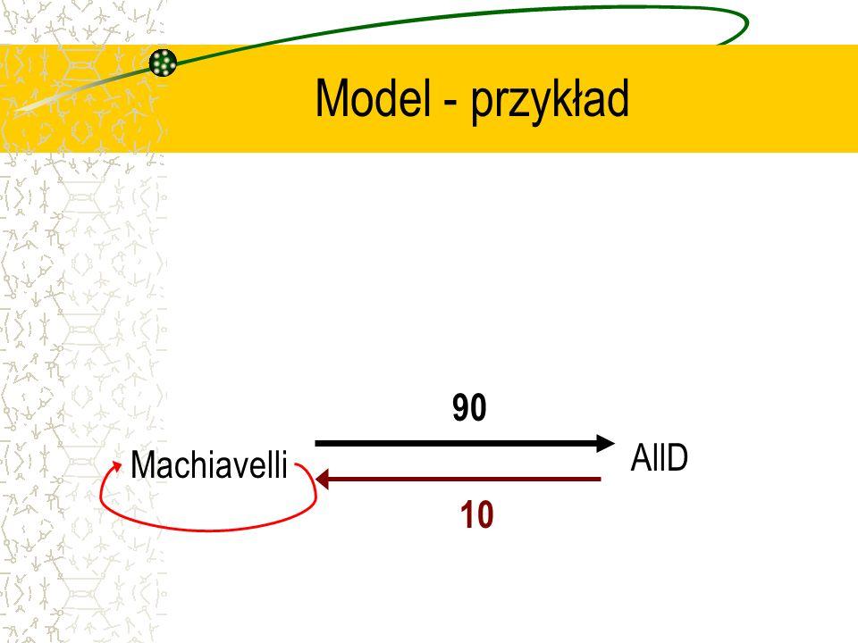 Model - przykład Marx Machiavelli AllD 25 0 10 90