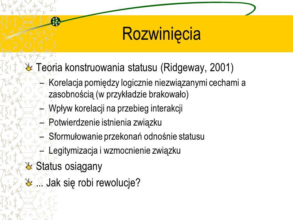 Rozwinięcia Teoria konstruowania statusu (Ridgeway, 2001) –Korelacja pomiędzy logicznie niezwiązanymi cechami a zasobnością (w przykładzie brakowało) –Wpływ korelacji na przebieg interakcji –Potwierdzenie istnienia związku –Sformułowanie przekonań odnośnie statusu –Legitymizacja i wzmocnienie związku Status osiągany...