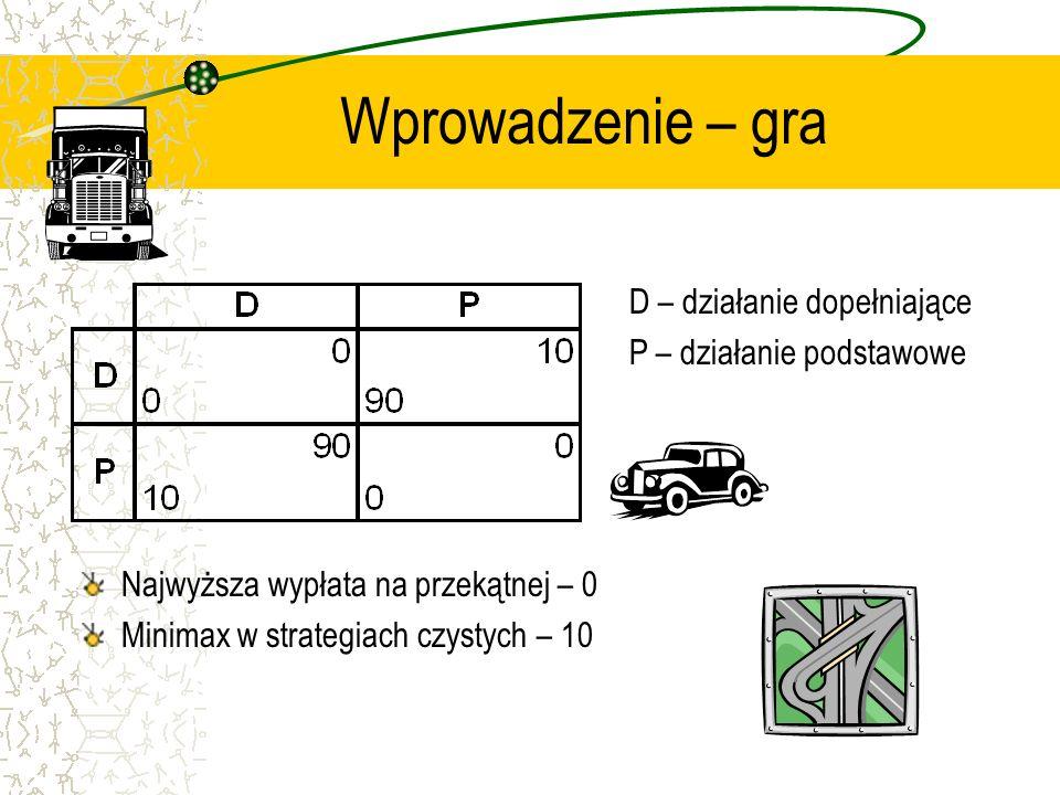 Wprowadzenie – gra D – działanie dopełniające P – działanie podstawowe Najwyższa wypłata na przekątnej – 0 Minimax w strategiach czystych – 10