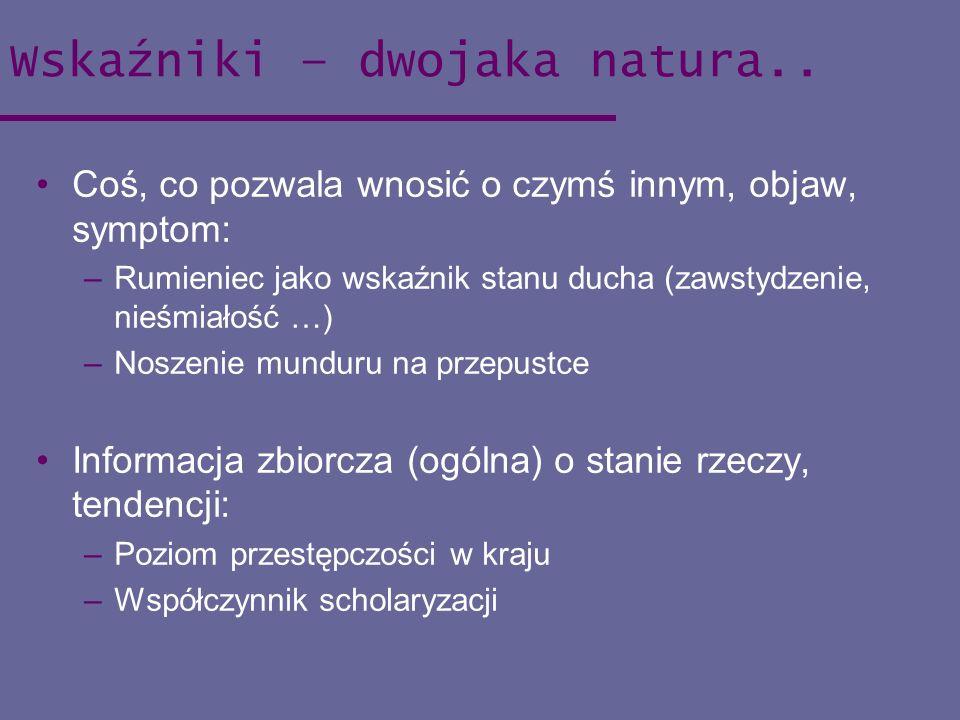 Wskaźniki – dwojaka natura.. Coś, co pozwala wnosić o czymś innym, objaw, symptom: –Rumieniec jako wskaźnik stanu ducha (zawstydzenie, nieśmiałość …)