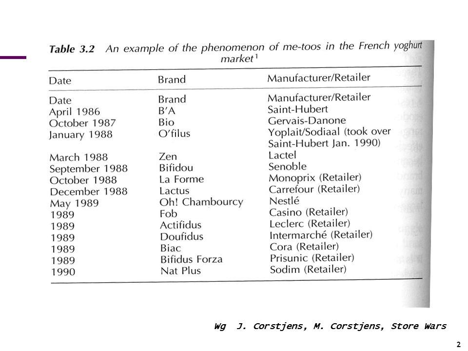 Wg J. Corstjens, M. Corstjens, Store Wars 29