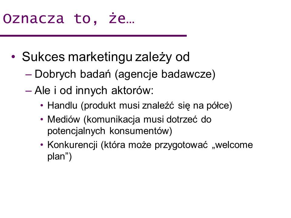 Oznacza to, że… Sukces marketingu zależy od –Dobrych badań (agencje badawcze) –Ale i od innych aktorów: Handlu (produkt musi znaleźć się na półce) Med