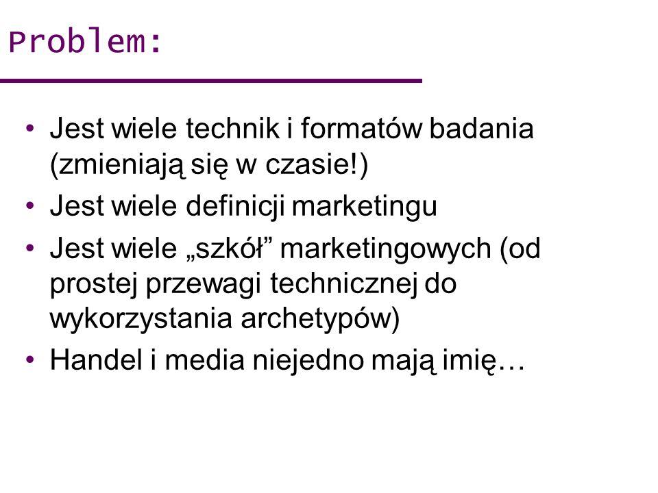 Problem: Jest wiele technik i formatów badania (zmieniają się w czasie!) Jest wiele definicji marketingu Jest wiele szkół marketingowych (od prostej p