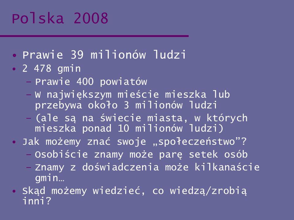 Polska 2008 Prawie 39 milionów ludzi 2 478 gmin –Prawie 400 powiatów –W największym mieście mieszka lub przebywa około 3 milionów ludzi –(ale są na św