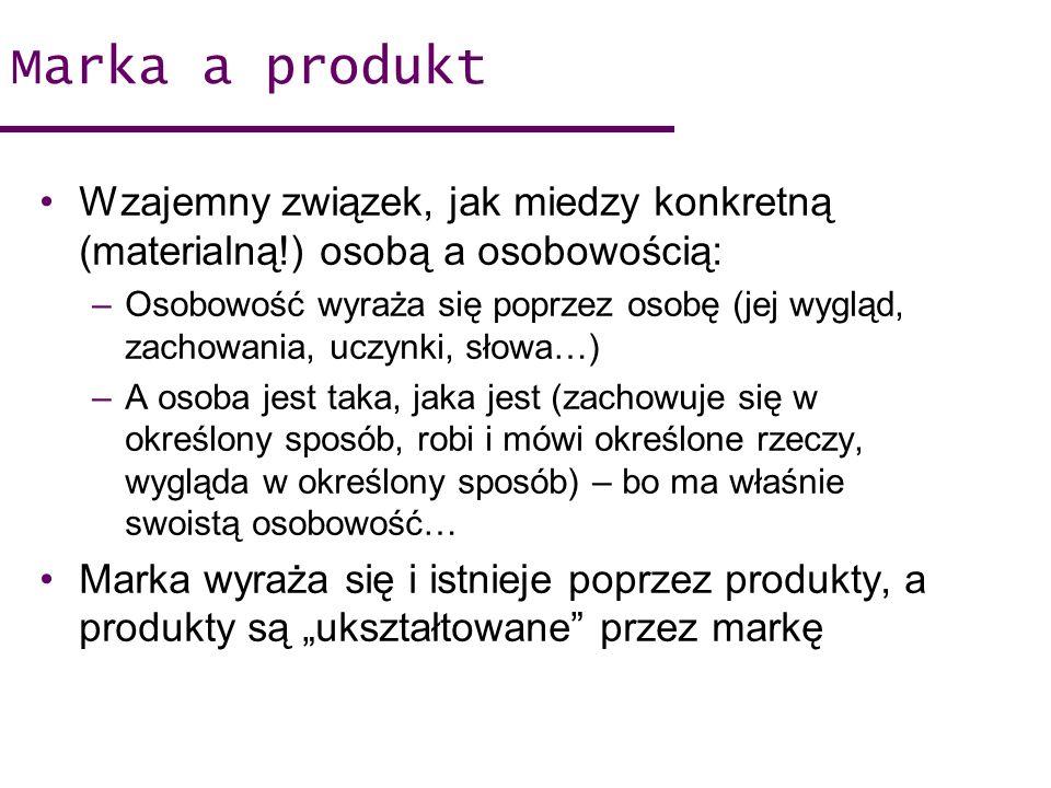 Marka a produkt Wzajemny związek, jak miedzy konkretną (materialną!) osobą a osobowością: –Osobowość wyraża się poprzez osobę (jej wygląd, zachowania, uczynki, słowa…) –A osoba jest taka, jaka jest (zachowuje się w określony sposób, robi i mówi określone rzeczy, wygląda w określony sposób) – bo ma właśnie swoistą osobowość… Marka wyraża się i istnieje poprzez produkty, a produkty są ukształtowane przez markę