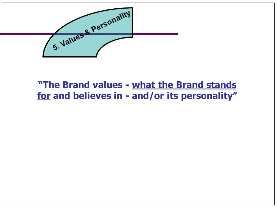 5. Values & Personality The Brand values - what the Brand stands for and believes in - and/or its personality
