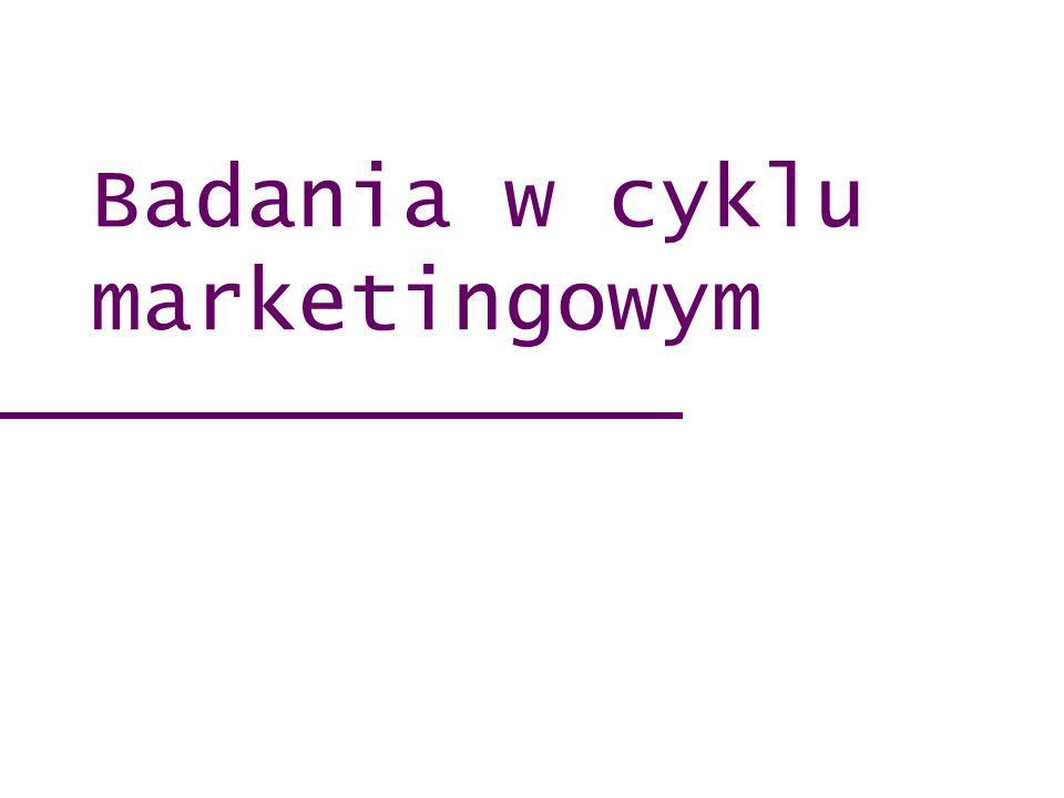 Wizja/Pozycjonowanie - walidacja jakościowa - ilościowe testy positioningu Komponowanie mixu - produkt - opakowanie - koncept - cena Walidacja całości - jakościowa - symulowane/realne testy rynkowe (Basis, Microtest, Novaction) Monitorowanie rynku - retail panel - Household panel - trackingi Eksploracja/Insighty - identyfikacja trendów - definicja + analiza rynku(ów) - zrozumienie istoty produktu - rekonstrukcja praktyki używania Marka w otoczeniu konkurencyjnym Badania w cyklu marketingowym