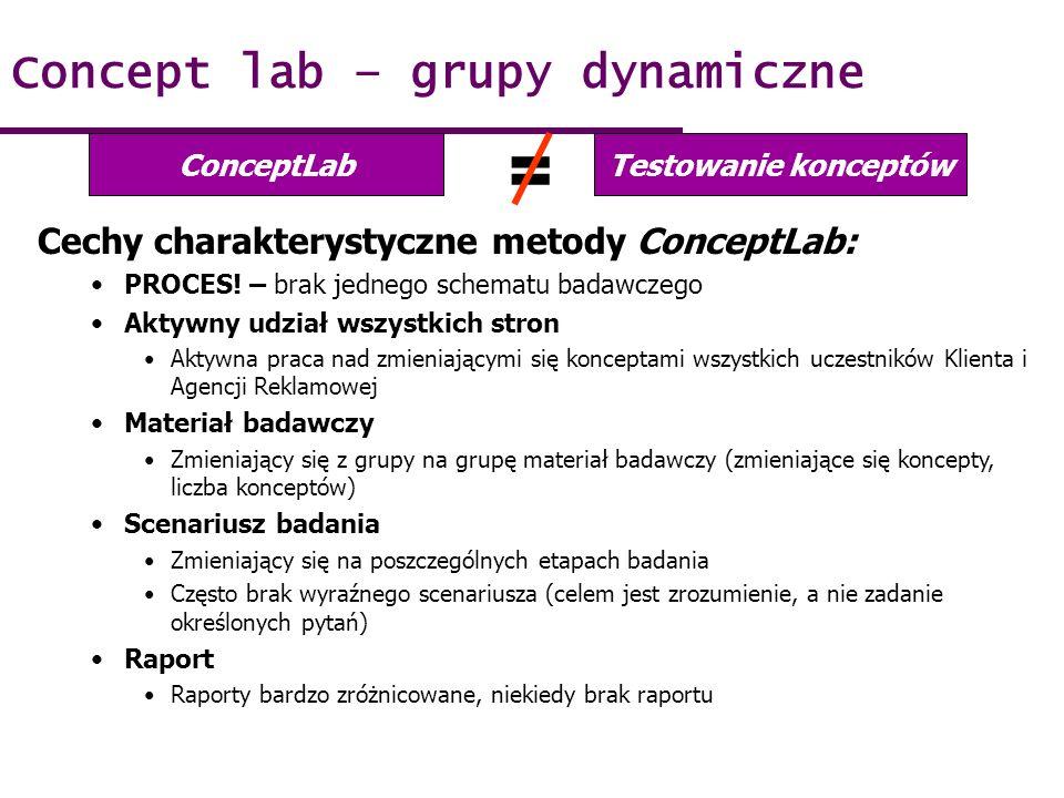 Cechy charakterystyczne metody ConceptLab: PROCES! – brak jednego schematu badawczego Aktywny udział wszystkich stron Aktywna praca nad zmieniającymi