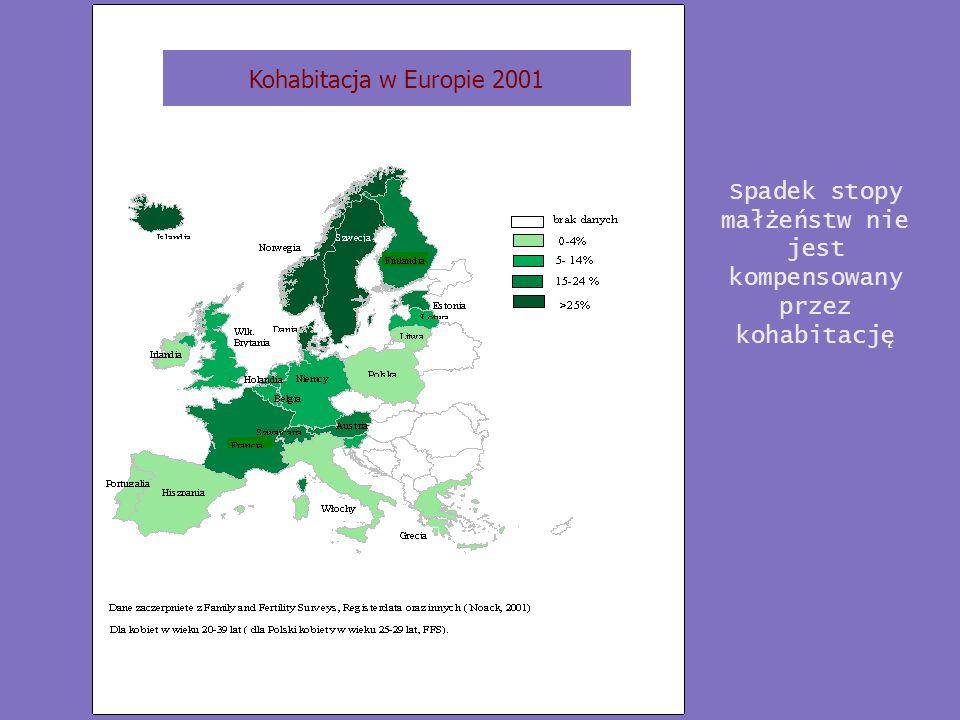 Kohabitacja w Europie 2001 Spadek stopy małżeństw nie jest kompensowany przez kohabitację
