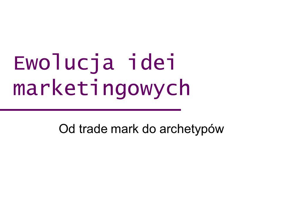 Spis treści Koewolucja: idee marketingowe, badania, zmiany otoczenia Tradycyjny marketing Dodatek emocji, czyli image marki Pozycjonowanie wg Jacka Trouta Concepting Experiential marketing Archetypy