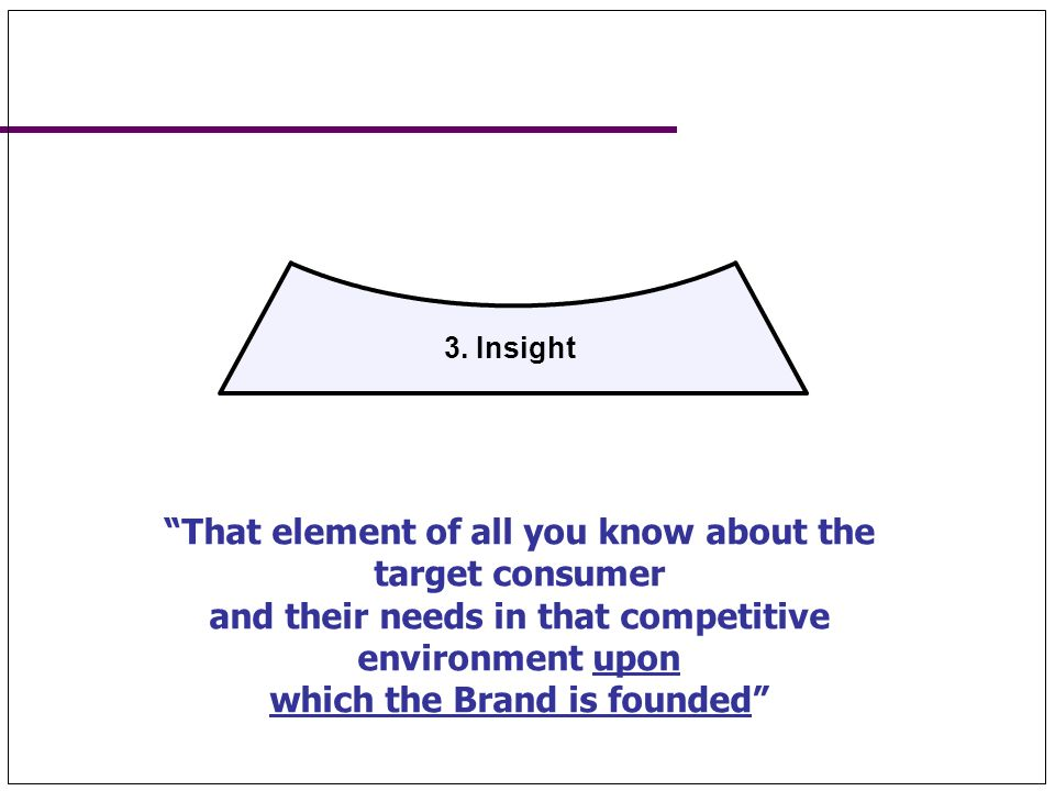 3. Insight That element of all you know about the target consumer and their needs in that competitive environment upon which the Brand is founded