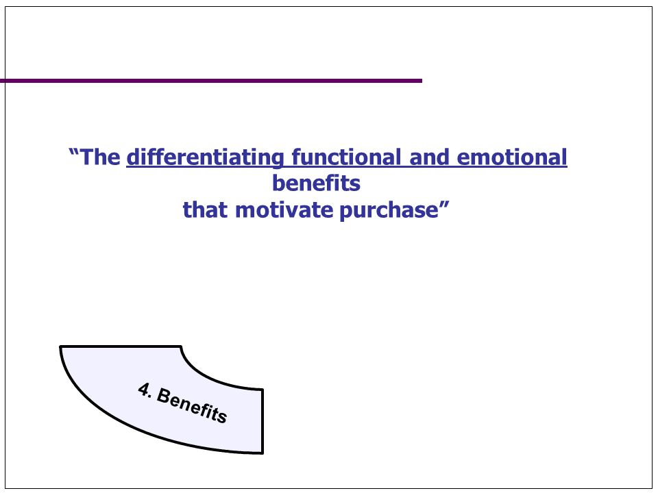 4. Benefits The differentiating functional and emotional benefits that motivate purchase