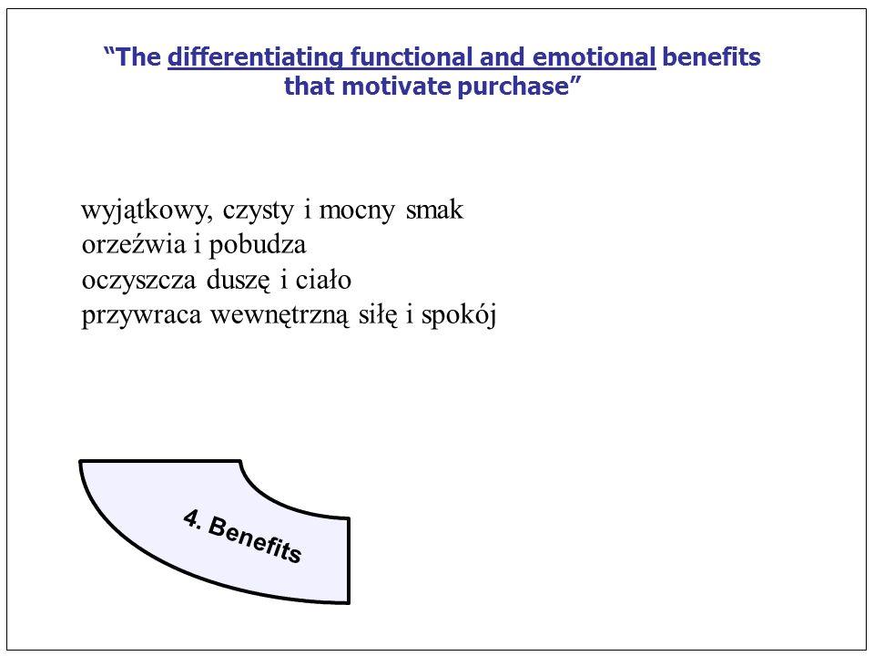4. Benefits The differentiating functional and emotional benefits that motivate purchase wyjątkowy, czysty i mocny smak orzeźwia i pobudza oczyszcza d