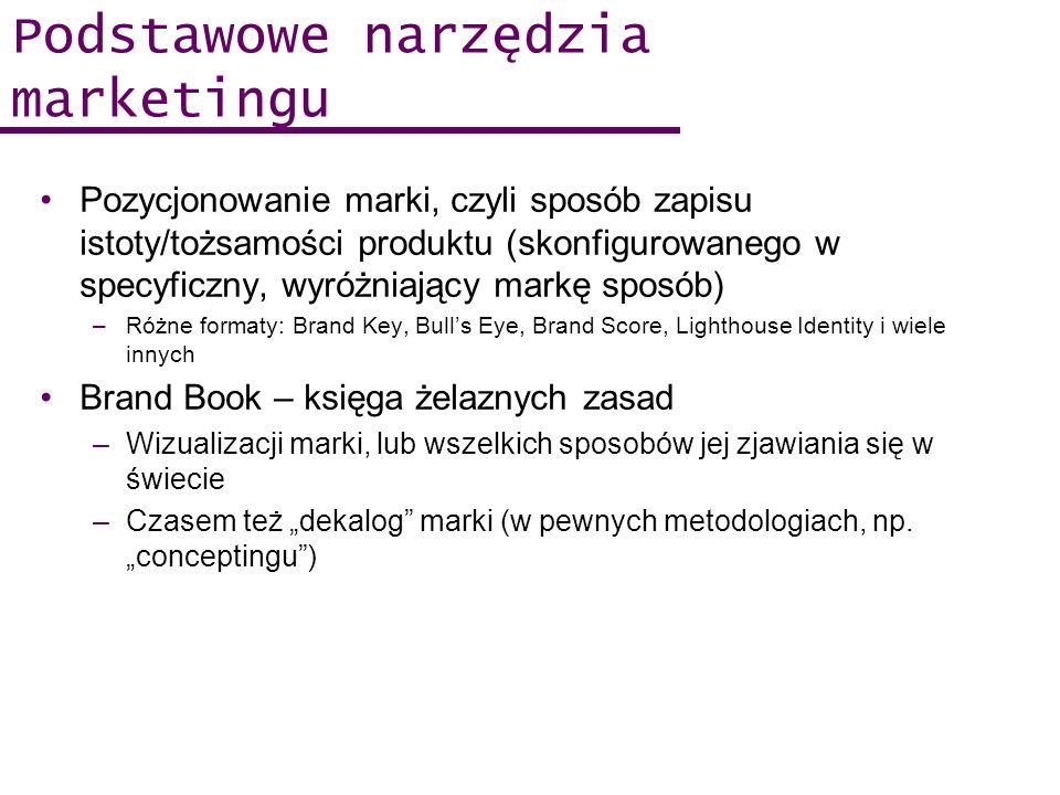 Podstawowe narzędzia marketingu Pozycjonowanie marki, czyli sposób zapisu istoty/tożsamości produktu (skonfigurowanego w specyficzny, wyróżniający mar