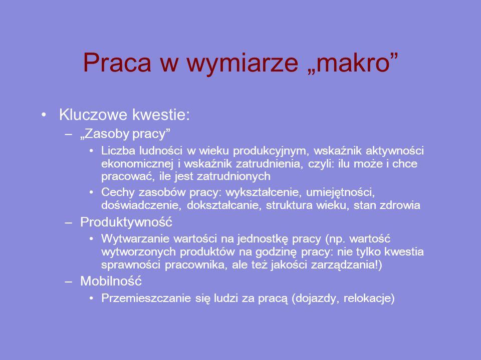 Jak ocenia Pan(i) sytuację na rynku pracy w Polsce? Źródło: CBOS