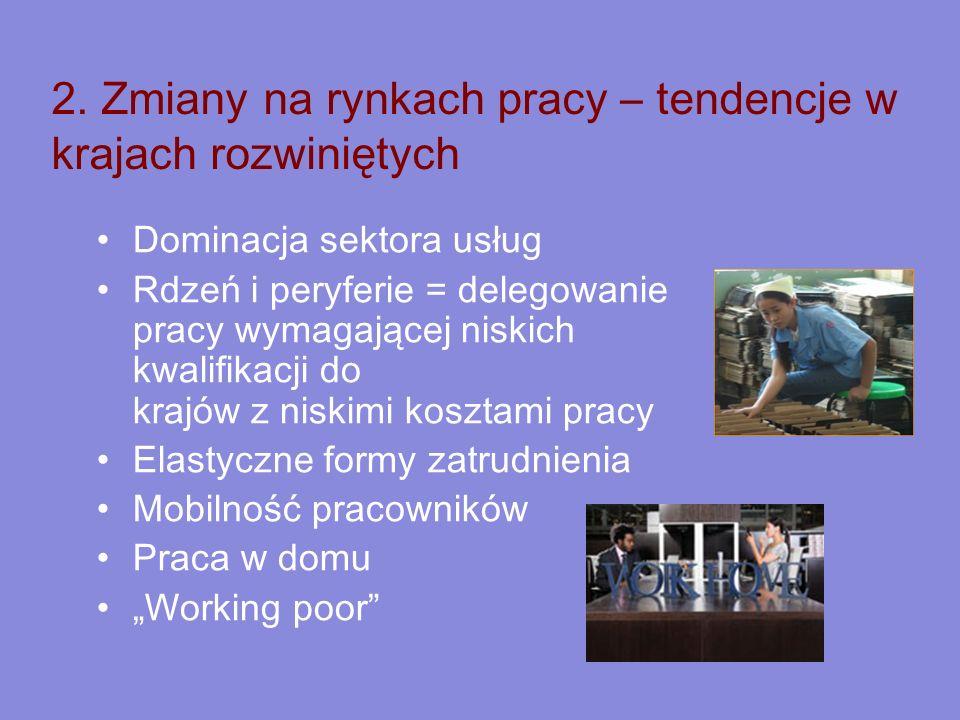 Struktura zawodowa: Polska a świat Kategorie społeczno-zawodowe Anglia Czechy Dania Hiszpania Irlandia Niemcy Polska Szwecja Węgry Inteligencja, wyższe kadry kierownicze i urzędnicy państwowi 18,79,814,16,815,012,710,113,510,3 Specjaliści średniego szczebla20,717,721,515,718,922,114,024,013,9 Pracownicy biurowi4,99,46,90,54,110,07,35,06,5 Pracownicy umysłowi w handlu i usługach 13,97,710,18,814,310,08,710,77,1 Właściciele firm7,66,46,310,57,27,17,87,48,3 Fizyczni pracownicy nadzoru3,45,33,82,43,54,43,52,53,4 Robotnicy wykwalifikowani5,013,89,610,17,211,812,915,0 Robotnicy niewykwalifikowani32,725,224,532,321,518,322,827,3 Właściciele gospodarstw i robotnicy rolni 2,14,63,412,88,33,513,02,78,2 Źródło: H.
