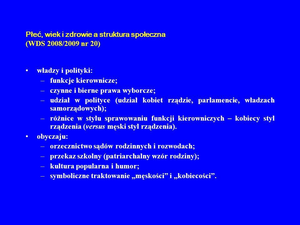 Płeć, wiek i zdrowie a struktura społeczna (WDS 2008/2009 nr 20) 4.