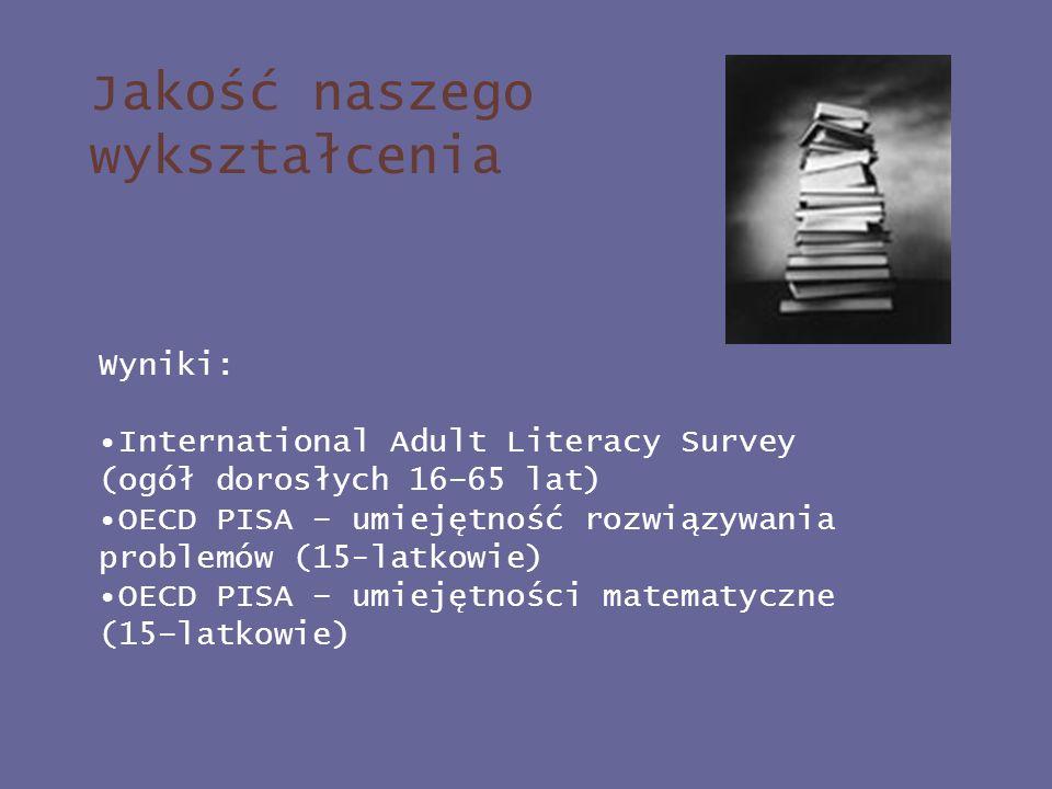 Jakość naszego wykształcenia Wyniki: International Adult Literacy Survey (ogół dorosłych 16–65 lat) OECD PISA – umiejętność rozwiązywania problemów (1