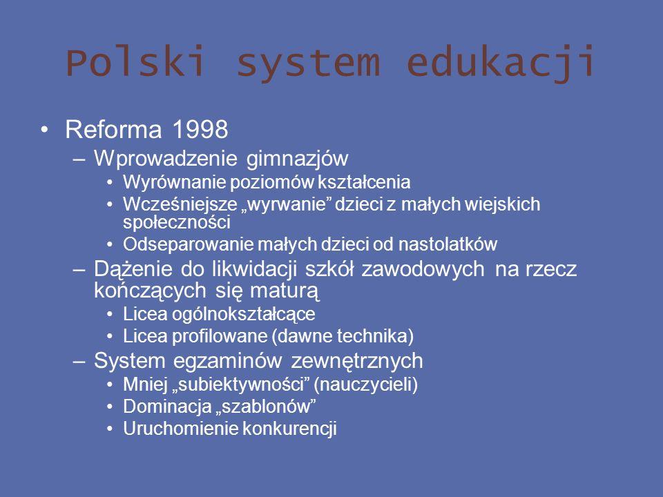 Polski system edukacji Reforma 1998 –Wprowadzenie gimnazjów Wyrównanie poziomów kształcenia Wcześniejsze wyrwanie dzieci z małych wiejskich społecznoś