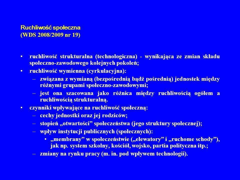 Ruchliwość społeczna (WDS 2008/2009 nr 19) 4.