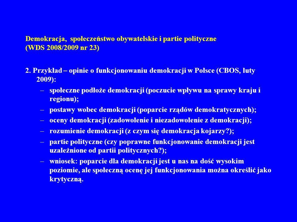 Demokracja, społeczeństwo obywatelskie i partie polityczne (WDS 2008/2009 nr 23) 2. Przykład – opinie o funkcjonowaniu demokracji w Polsce (CBOS, luty