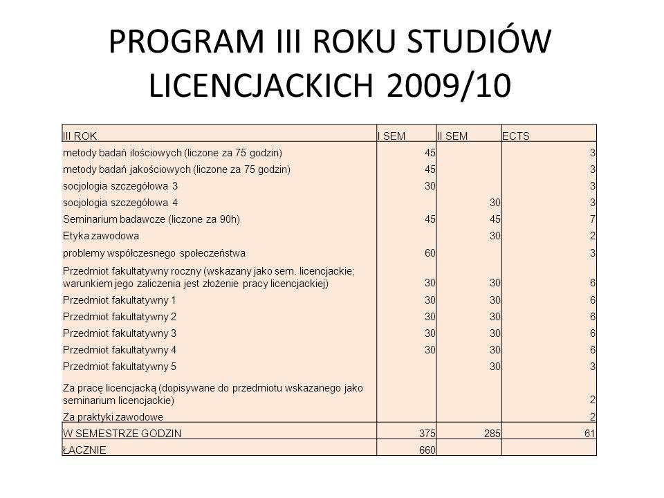 PROGRAM III ROKU STUDIÓW LICENCJACKICH 2009/10 III ROKI SEMII SEMECTS metody badań ilościowych (liczone za 75 godzin)45 3 metody badań jakościowych (l
