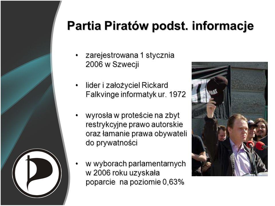Partia Piratów podst.