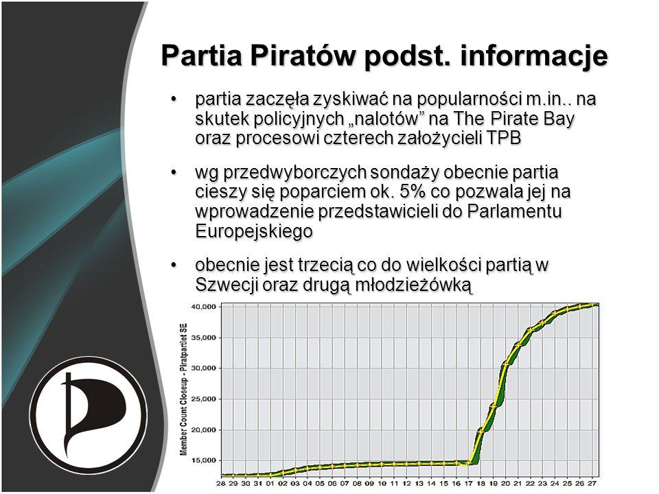 Partia Piratów podst. informacje partia zaczęła zyskiwać na popularności m.in..