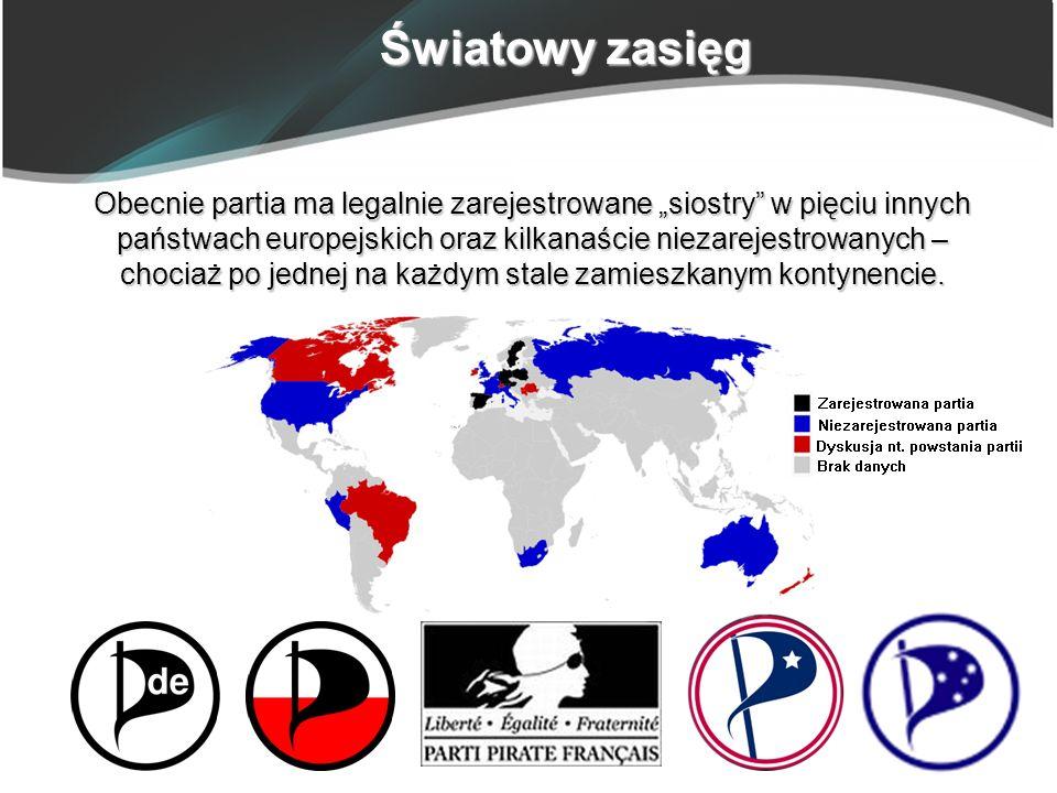 Obecnie partia ma legalnie zarejestrowane siostry w pięciu innych państwach europejskich oraz kilkanaście niezarejestrowanych – chociaż po jednej na każdym stale zamieszkanym kontynencie.