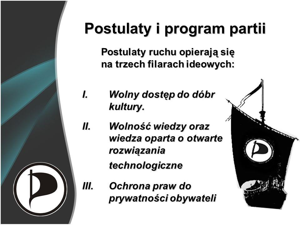 Postulaty i program partii I.Wolny dostęp do dóbr kultury.