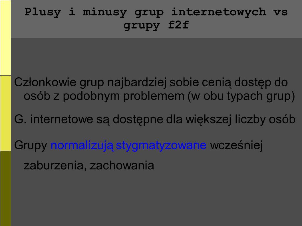 Plusy i minusy grup internetowych vs grupy f2f Członkowie grup najbardziej sobie cenią dostęp do osób z podobnym problemem (w obu typach grup) G.