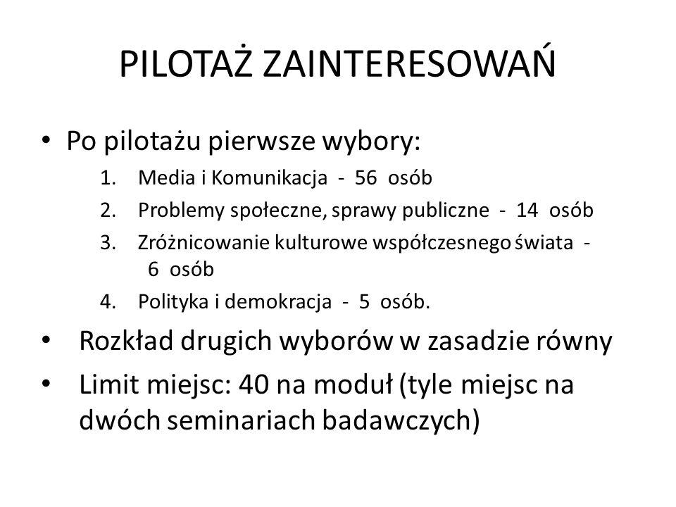 PILOTAŻ ZAINTERESOWAŃ Po pilotażu pierwsze wybory: 1.Media i Komunikacja - 56 osób 2.Problemy społeczne, sprawy publiczne - 14 osób 3.Zróżnicowanie ku