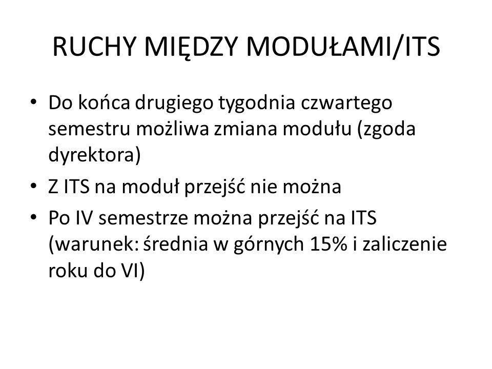 RUCHY MIĘDZY MODUŁAMI/ITS Do końca drugiego tygodnia czwartego semestru możliwa zmiana modułu (zgoda dyrektora) Z ITS na moduł przejść nie można Po IV