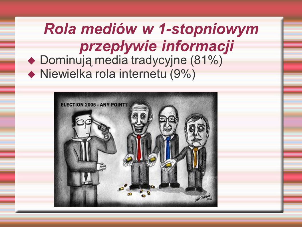 Dominują media tradycyjne (81%) Niewielka rola internetu (9%)