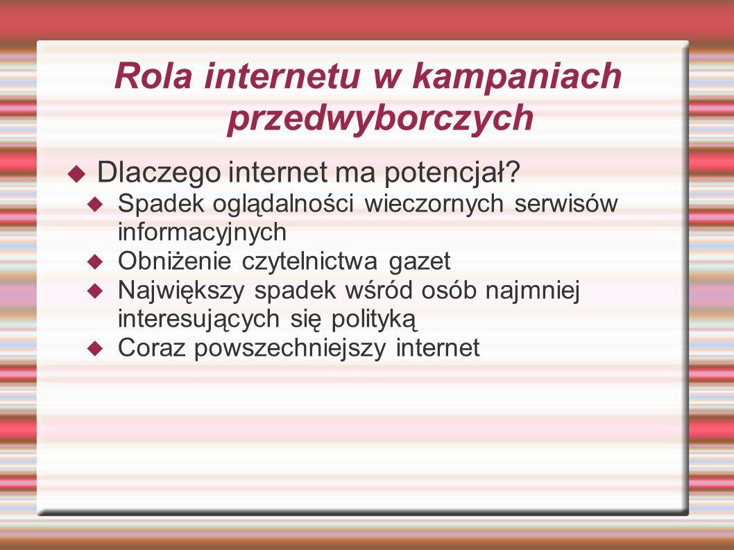 Rola internetu w kampaniach przedwyborczych Dlaczego internet ma potencjał? Spadek oglądalności wieczornych serwisów informacyjnych Obniżenie czytelni