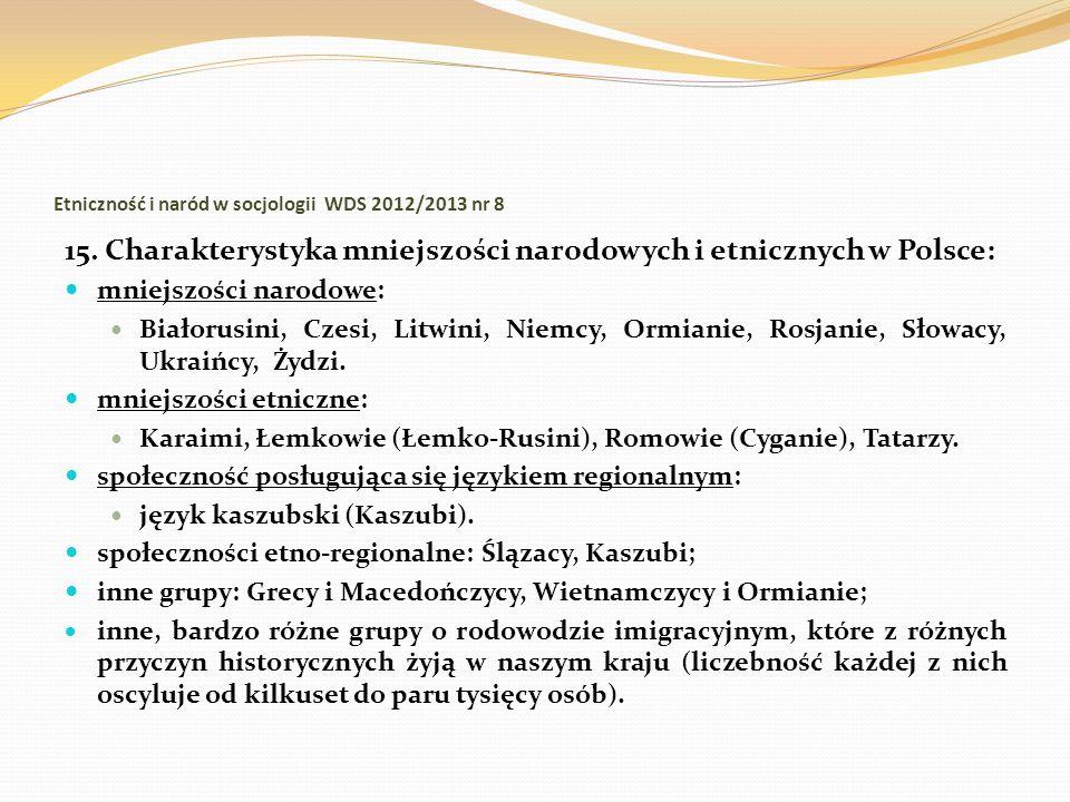 Etniczność i naród w socjologii WDS 2012/2013 nr 8 15. Charakterystyka mniejszości narodowych i etnicznych w Polsce: mniejszości narodowe: Białorusini