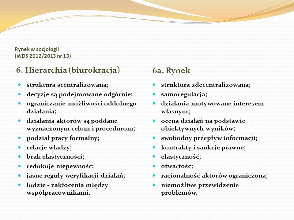 Rynek w socjologii (WDS 2012/2013 nr 13) 6. Hierarchia (biurokracja) 6a. Rynek struktura scentralizowana; decyzje są podejmowane odgórnie; ograniczani