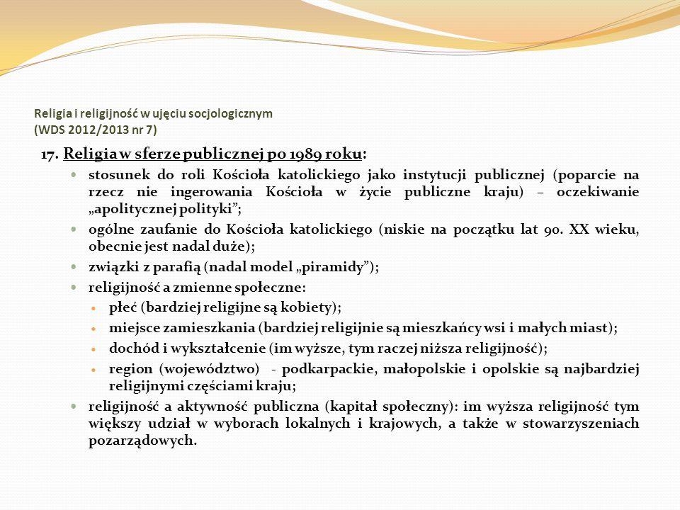 Religia i religijność w ujęciu socjologicznym (WDS 2012/2013 nr 7) 17. Religia w sferze publicznej po 1989 roku: stosunek do roli Kościoła katolickieg