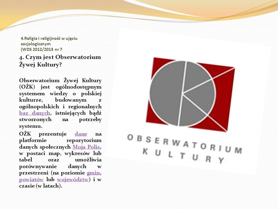 4.Religia i religijność w ujęciu socjologicznym (WDS 2012/2013 nr 7 4. Czym jest Obserwatorium Żywej Kultury? Obserwatorium Żywej Kultury (OŻK) jest o