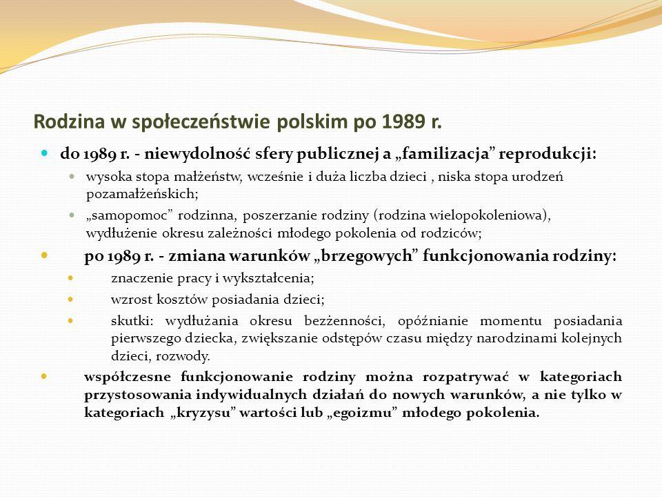Rodzina w społeczeństwie polskim po 1989 r.do 1989 r.