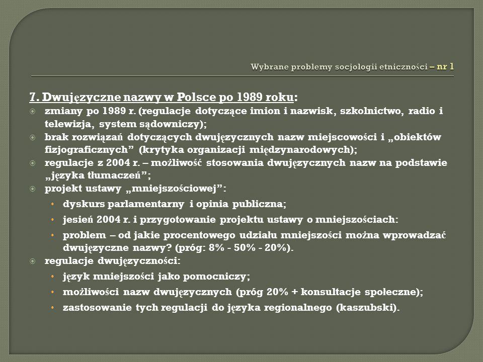 7. Dwuj ę zyczne nazwy w Polsce po 1989 roku: zmiany po 1989 r.