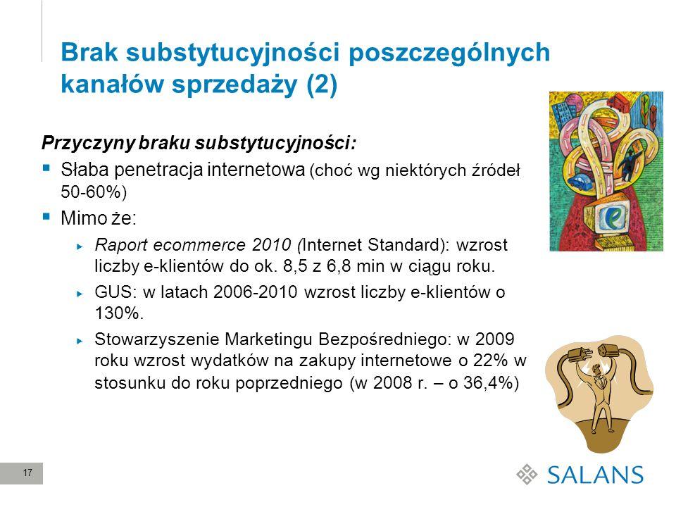 17 Brak substytucyjności poszczególnych kanałów sprzedaży (2) Przyczyny braku substytucyjności: Słaba penetracja internetowa (choć wg niektórych źróde