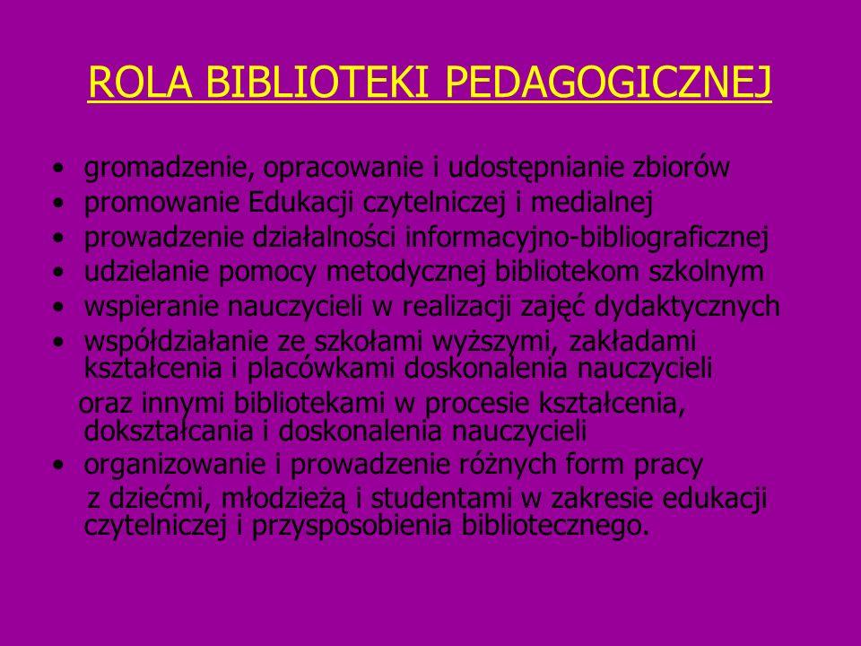 ROLA BIBLIOTEKI PEDAGOGICZNEJ gromadzenie, opracowanie i udostępnianie zbiorów promowanie Edukacji czytelniczej i medialnej prowadzenie działalności i