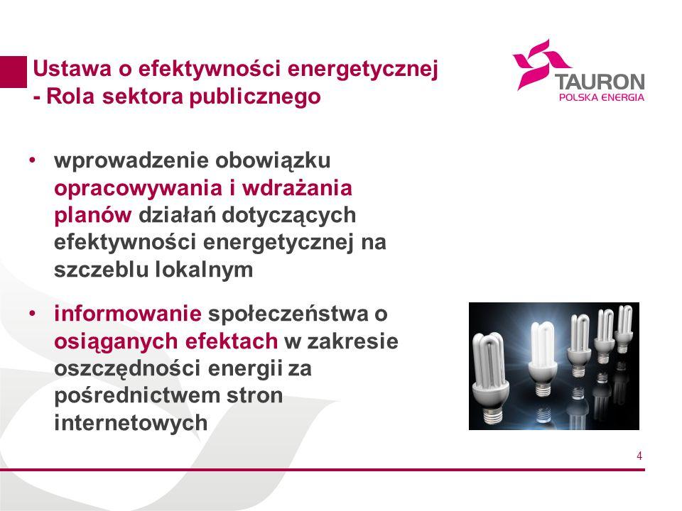 4 wprowadzenie obowiązku opracowywania i wdrażania planów działań dotyczących efektywności energetycznej na szczeblu lokalnym informowanie społeczeńst