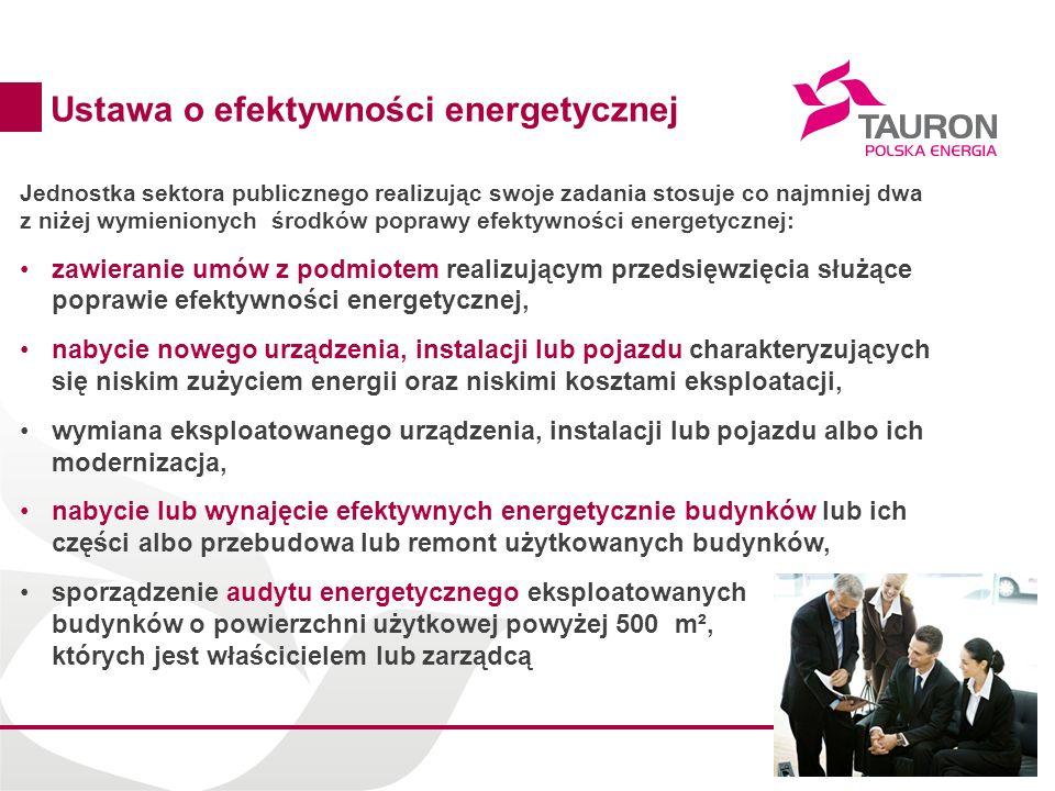 5 Ustawa o efektywności energetycznej Jednostka sektora publicznego realizując swoje zadania stosuje co najmniej dwa z niżej wymienionych środków popr