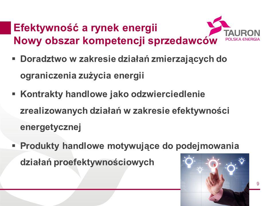9 Efektywność a rynek energii Nowy obszar kompetencji sprzedawców Doradztwo w zakresie działań zmierzających do ograniczenia zużycia energii Kontrakty