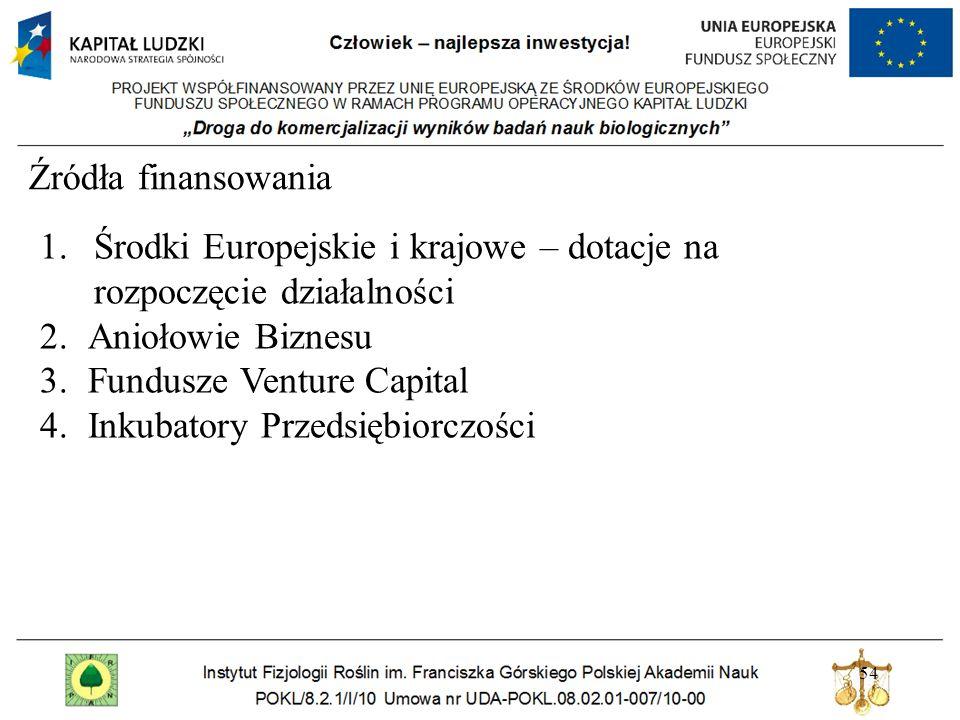 54 Źródła finansowania 1.Środki Europejskie i krajowe – dotacje na rozpoczęcie działalności 2.Aniołowie Biznesu 3.Fundusze Venture Capital 4.Inkubatory Przedsiębiorczości