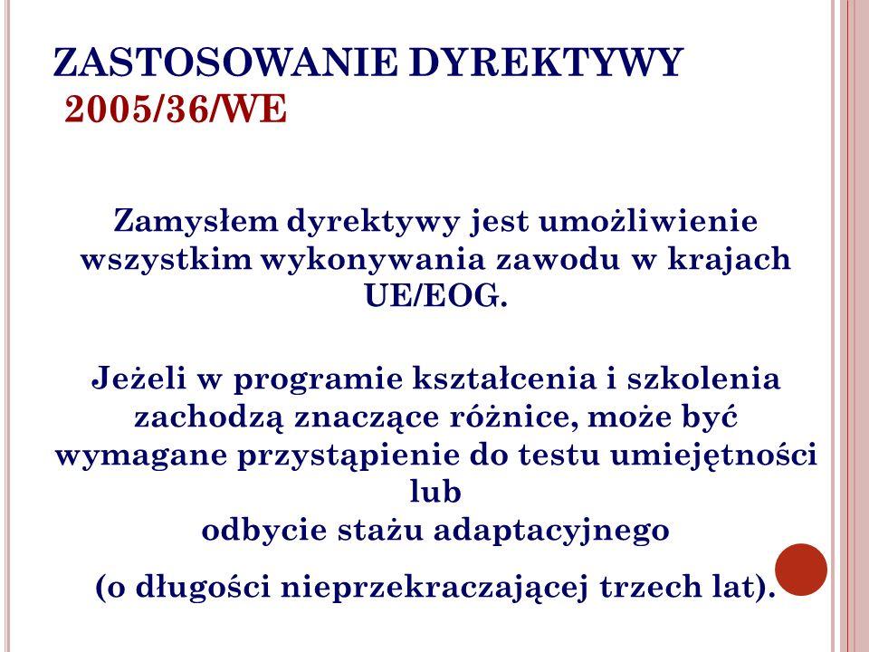 ZASTOSOWANIE DYREKTYWY 2005/36/WE Zamysłem dyrektywy jest umożliwienie wszystkim wykonywania zawodu w krajach UE/EOG. Jeżeli w programie kształcenia i