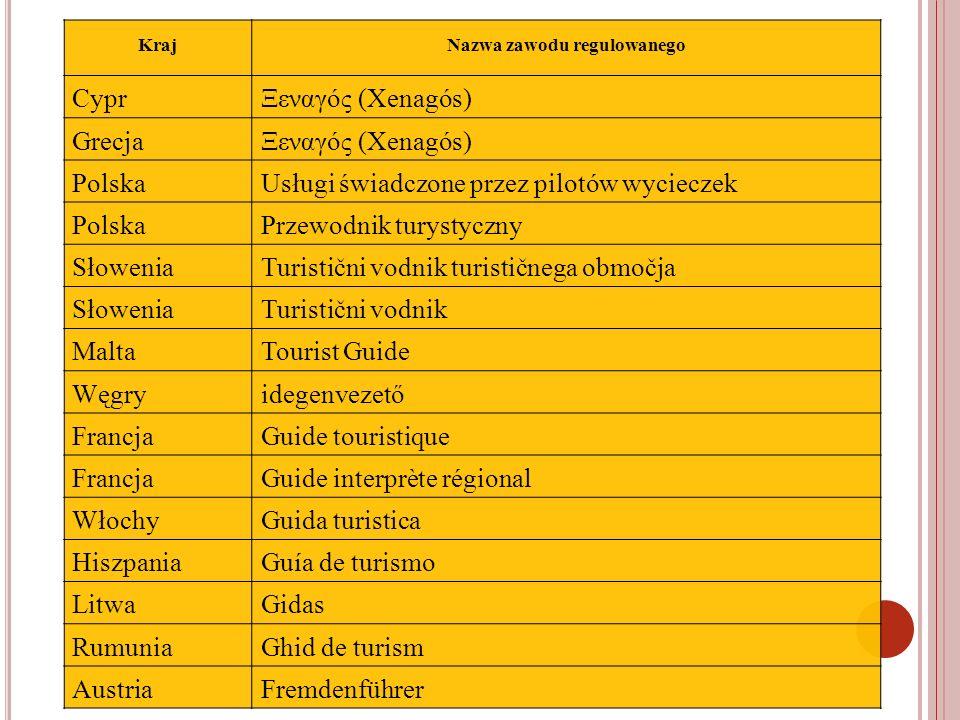 KrajNazwa zawodu regulowanego CyprΞεναγός (Xenagós) GrecjaΞεναγός (Xenagós) PolskaUsługi świadczone przez pilotów wycieczek PolskaPrzewodnik turystycz